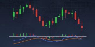 Chỉ báo MACD là gì? Tại sao trader nào cũng sử dụng khi giao dịch tại IQ Option?