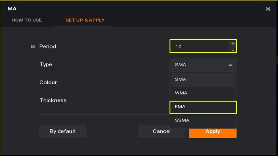 Hướng dẫn cài đặt thông số EMA tại sàn giao dịch IQ Option
